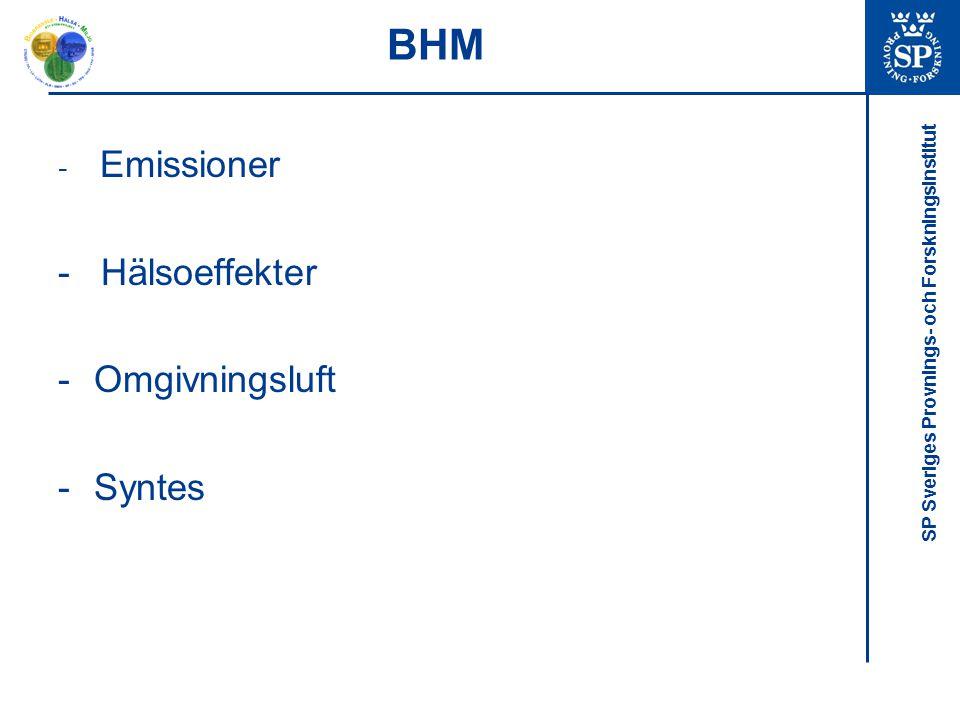 BHM - Emissioner - Hälsoeffekter Omgivningsluft Syntes