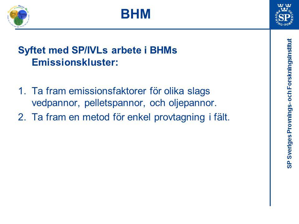 BHM Syftet med SP/IVLs arbete i BHMs Emissionskluster: