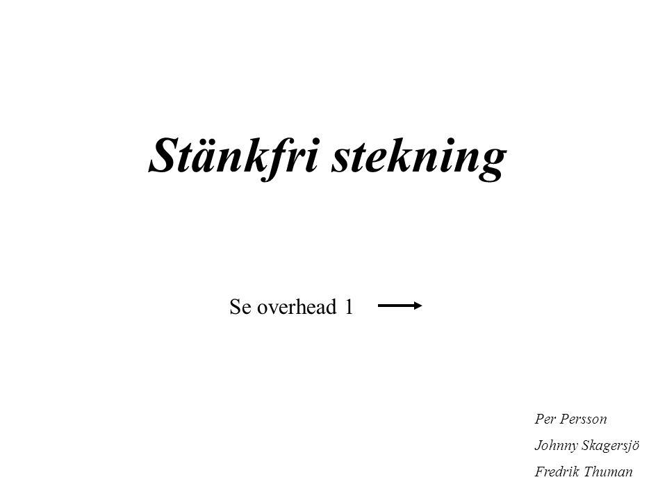 Stänkfri stekning Se overhead 1 Per Persson Johnny Skagersjö