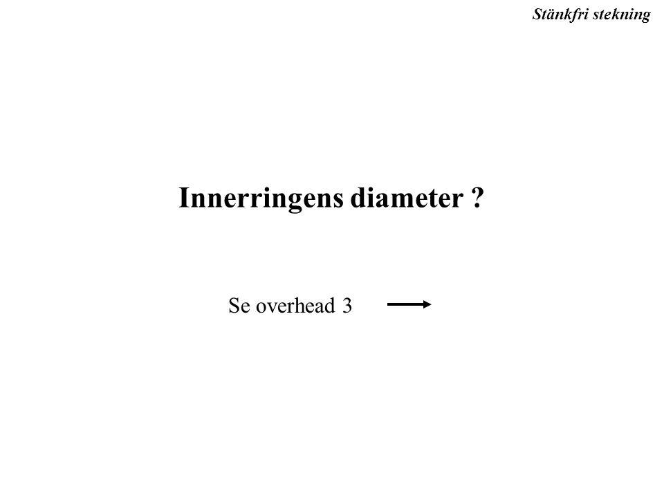 Innerringens diameter