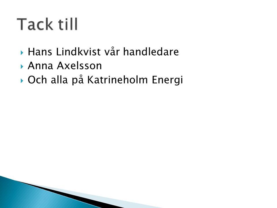 Tack till Hans Lindkvist vår handledare Anna Axelsson