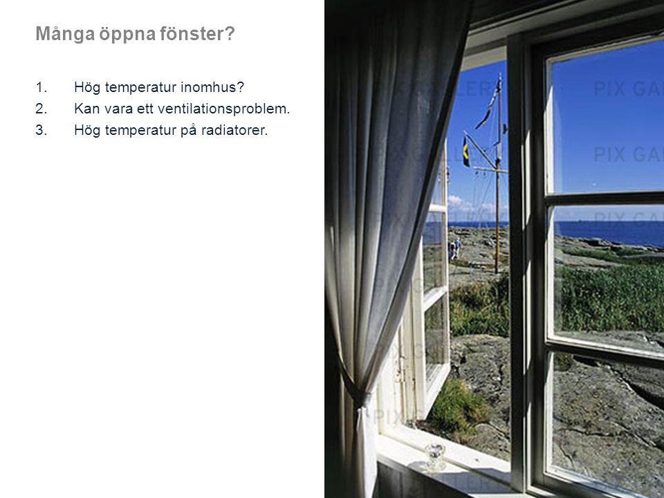 Många öppna fönster Hög temperatur inomhus