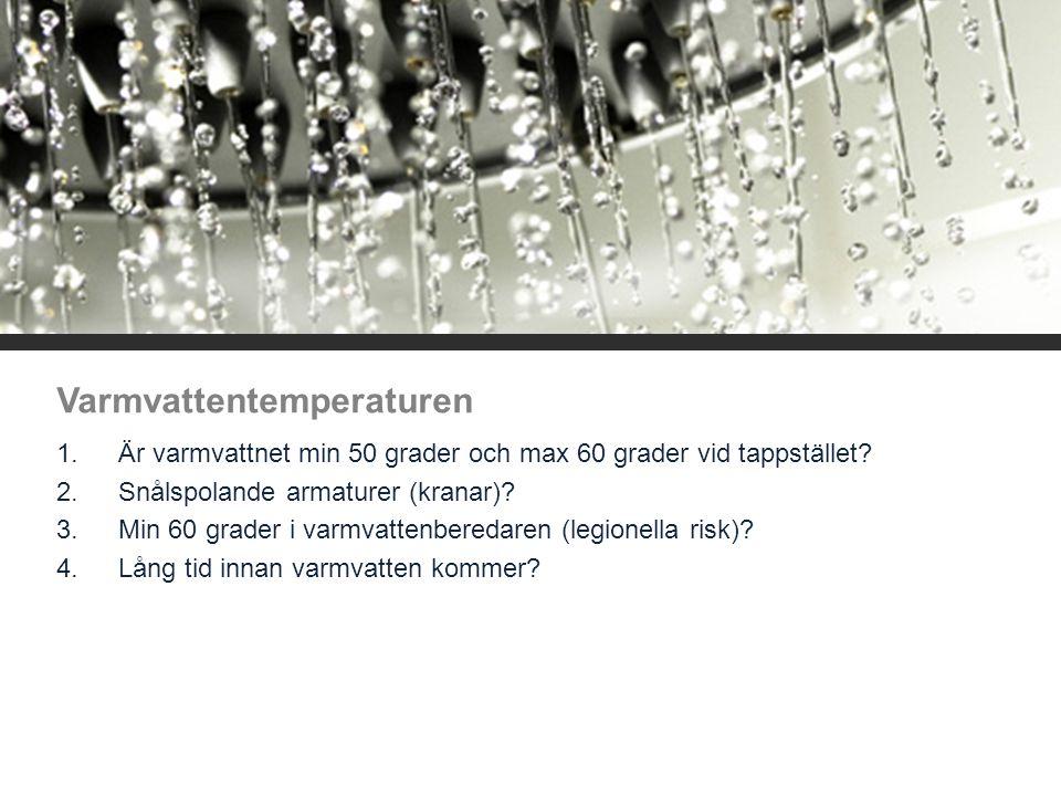 Varmvattentemperaturen