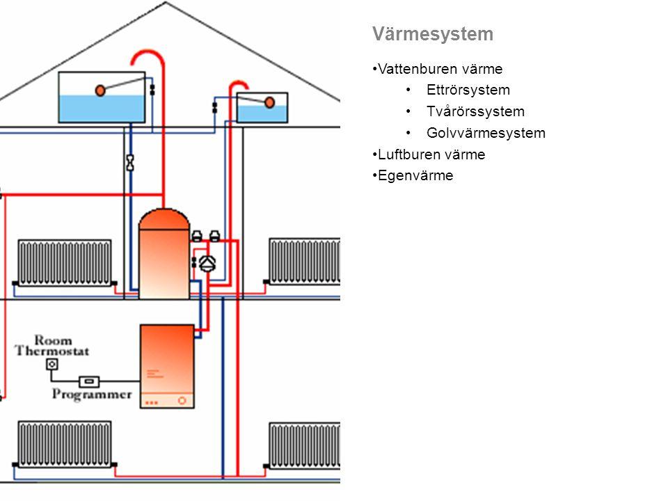 Värmesystem Vattenburen värme Ettrörsystem Tvårörssystem
