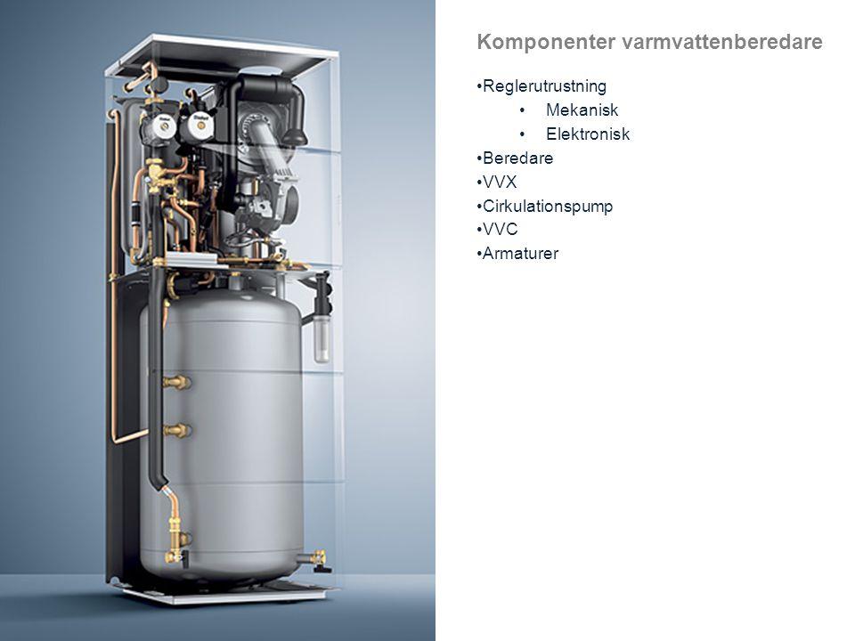 Komponenter varmvattenberedare