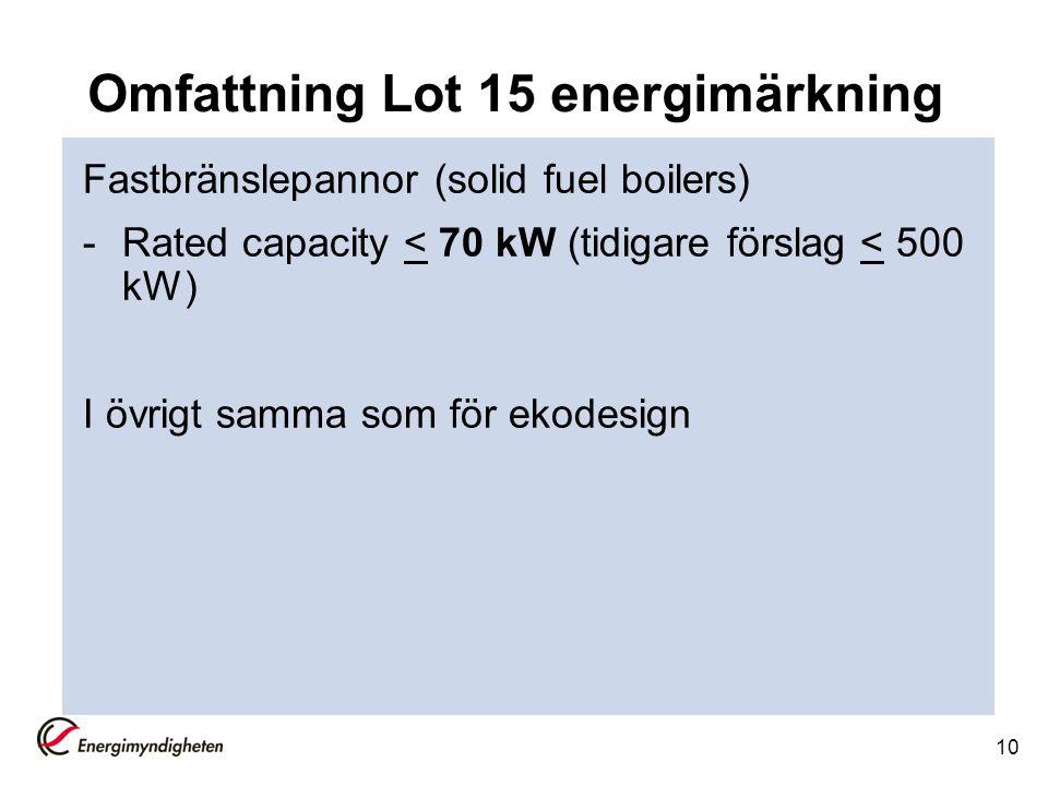 Omfattning Lot 15 energimärkning