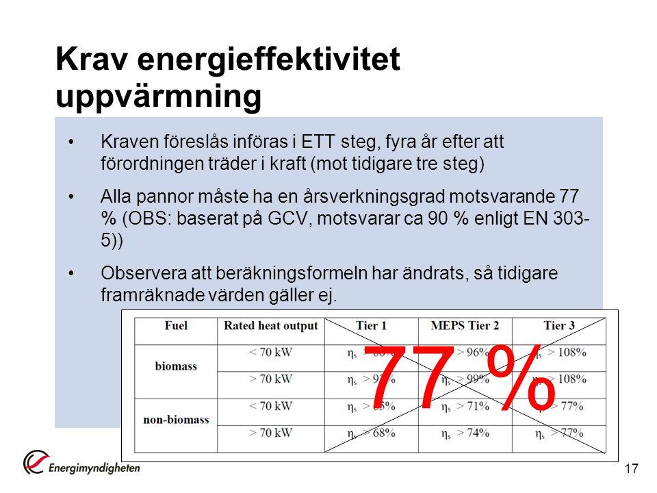 Krav energieffektivitet uppvärmning