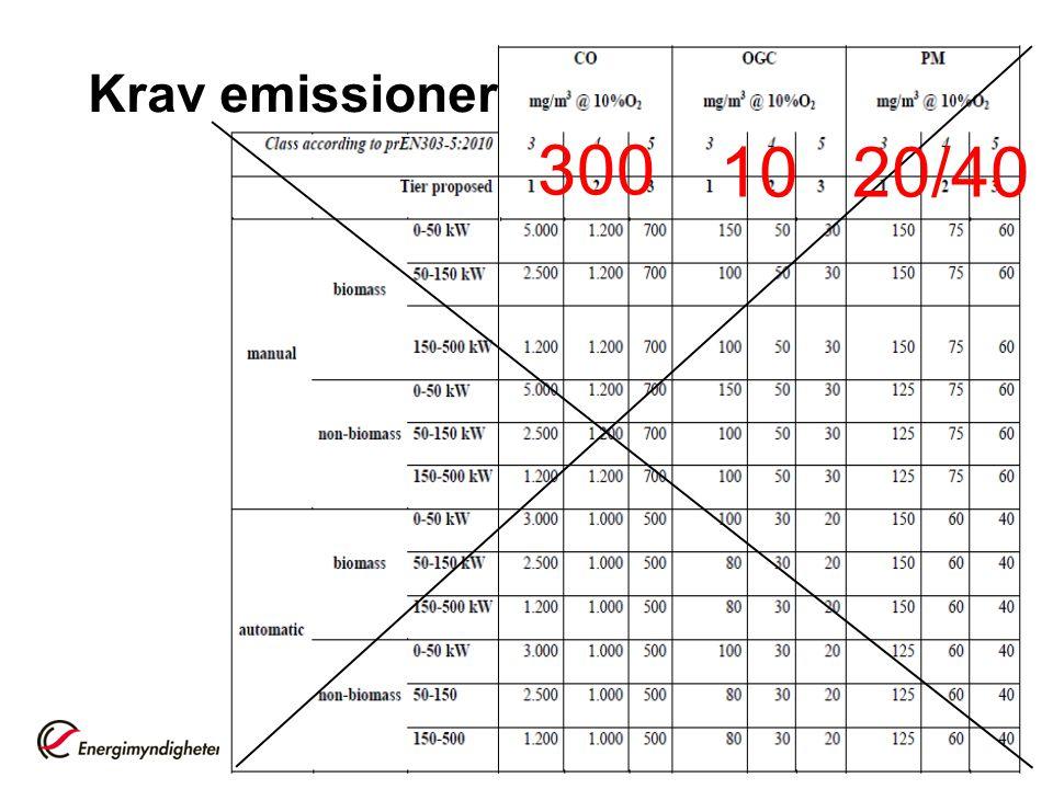 Krav emissioner 300 10 20/40