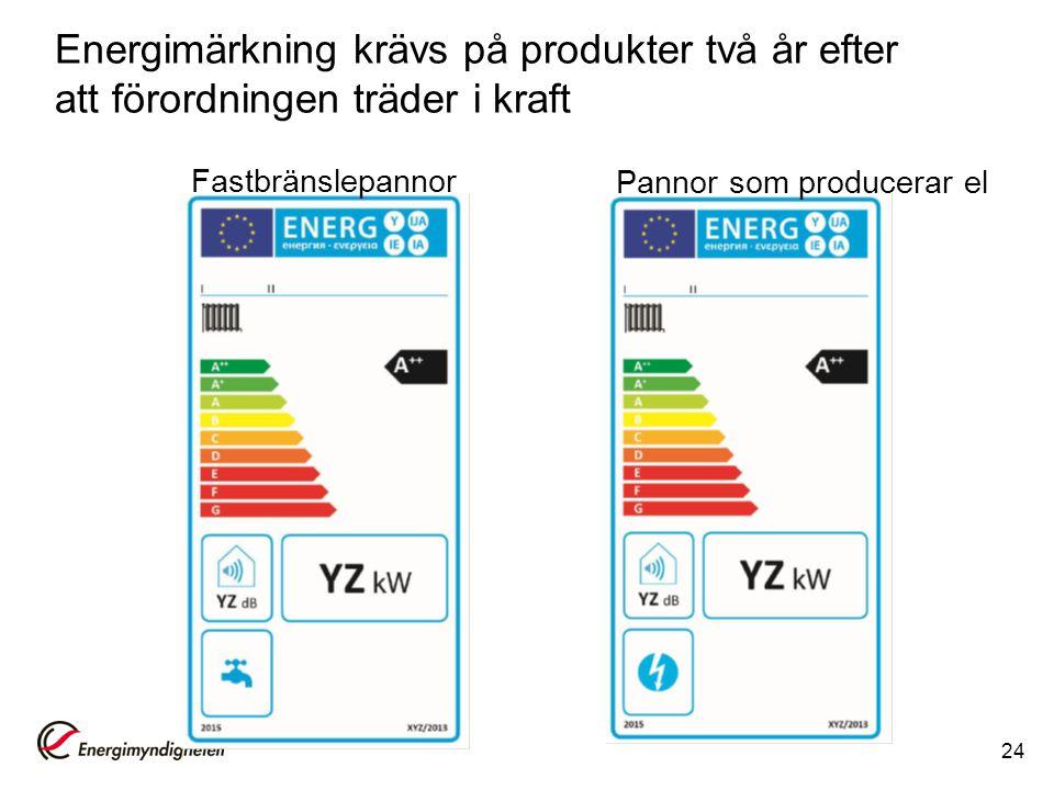 Energimärkning krävs på produkter två år efter att förordningen träder i kraft