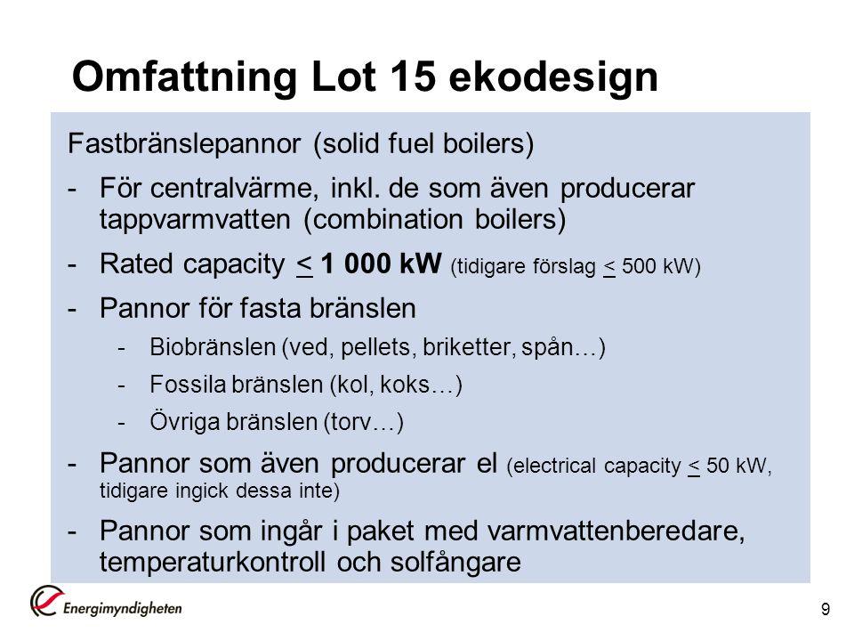 Omfattning Lot 15 ekodesign