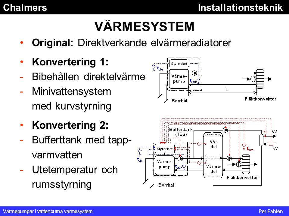 VÄRMESYSTEM Original: Direktverkande elvärmeradiatorer Konvertering 1: