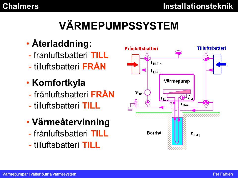VÄRMEPUMPSSYSTEM Återladdning: Komfortkyla Värmeåtervinning