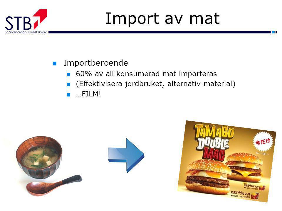 Import av mat Importberoende 60% av all konsumerad mat importeras