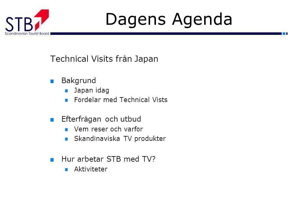 Dagens Agenda Technical Visits från Japan Bakgrund