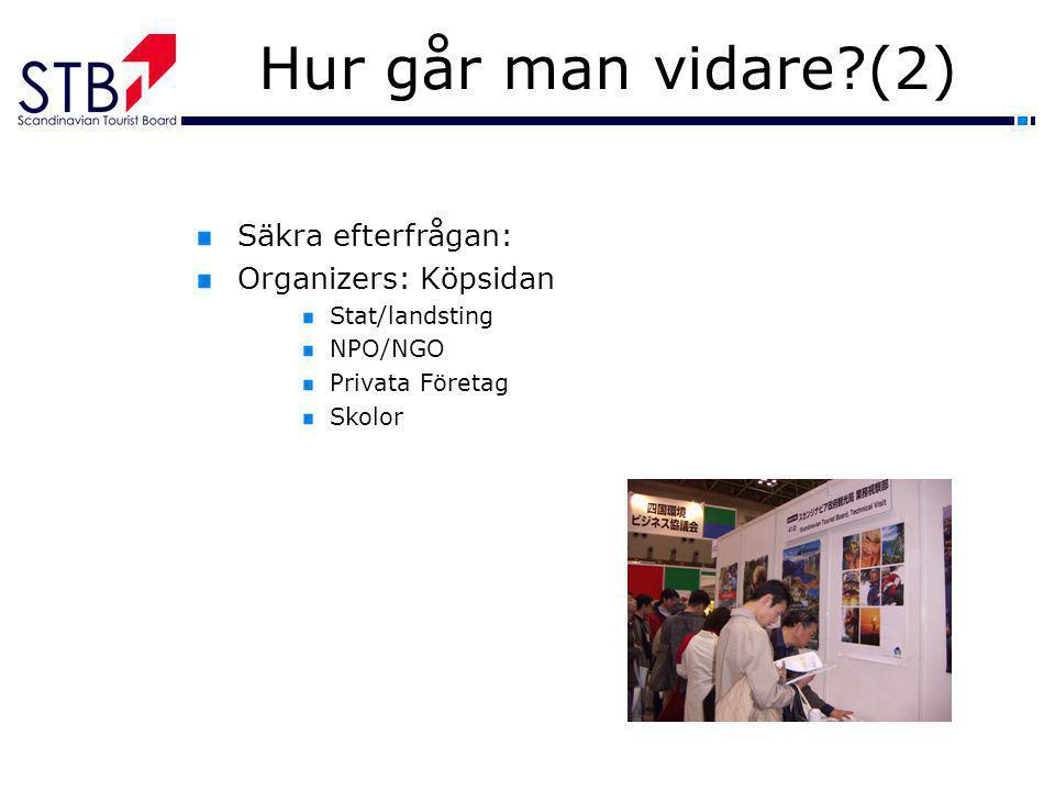 Hur går man vidare (2) Säkra efterfrågan: Organizers: Köpsidan