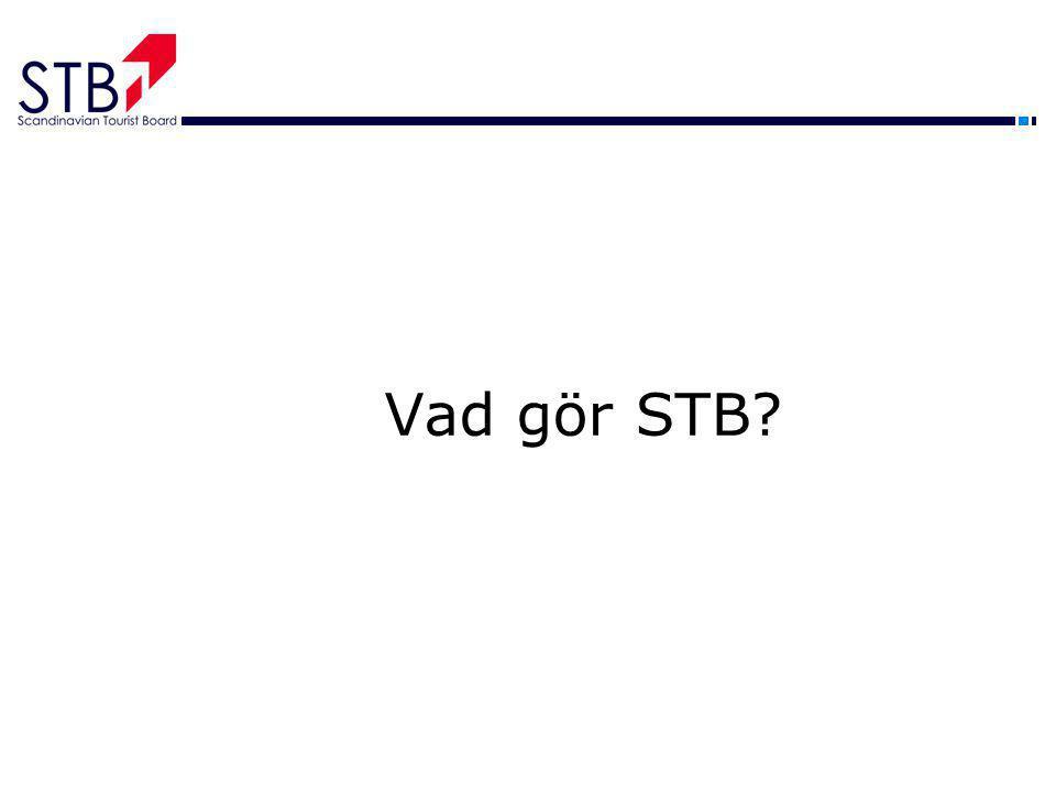 Vad gör STB