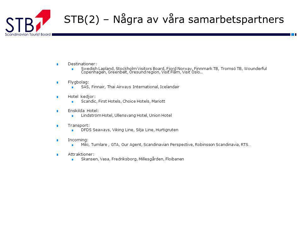 STB(2) – Några av våra samarbetspartners