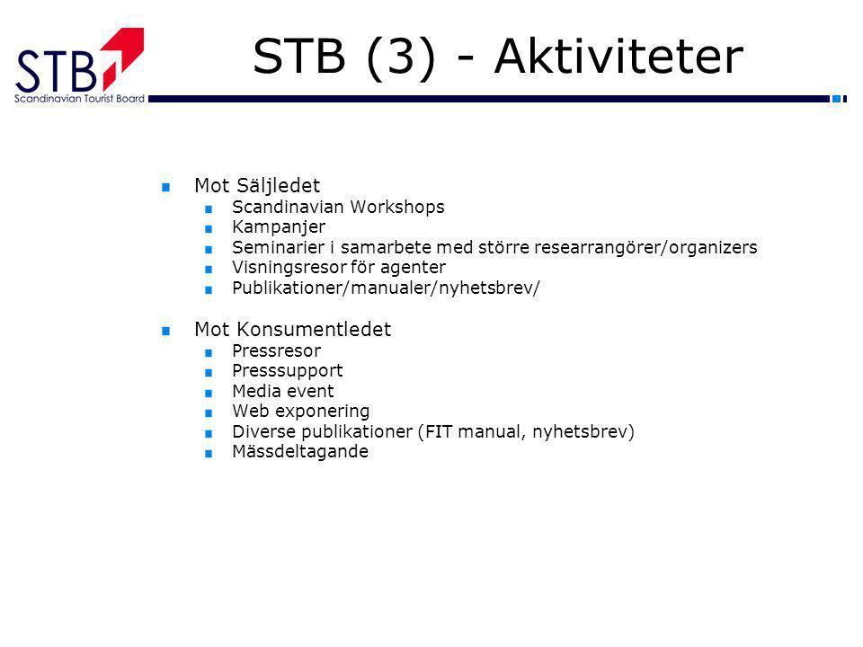 STB (3) - Aktiviteter Mot Säljledet Mot Konsumentledet