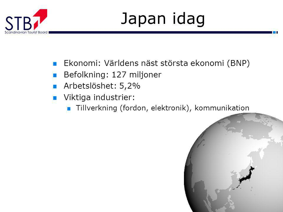 Japan idag Ekonomi: Världens näst största ekonomi (BNP)
