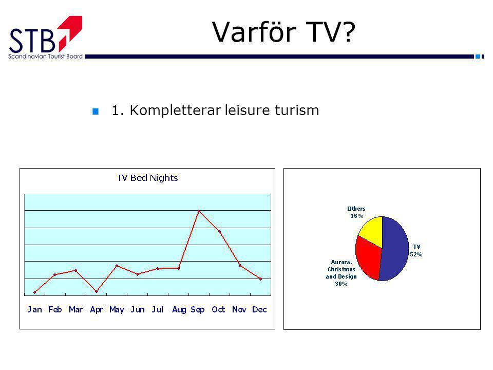 Varför TV 1. Kompletterar leisure turism