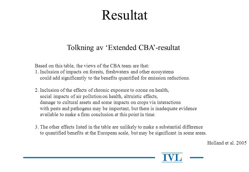 Resultat Tolkning av 'Extended CBA'-resultat
