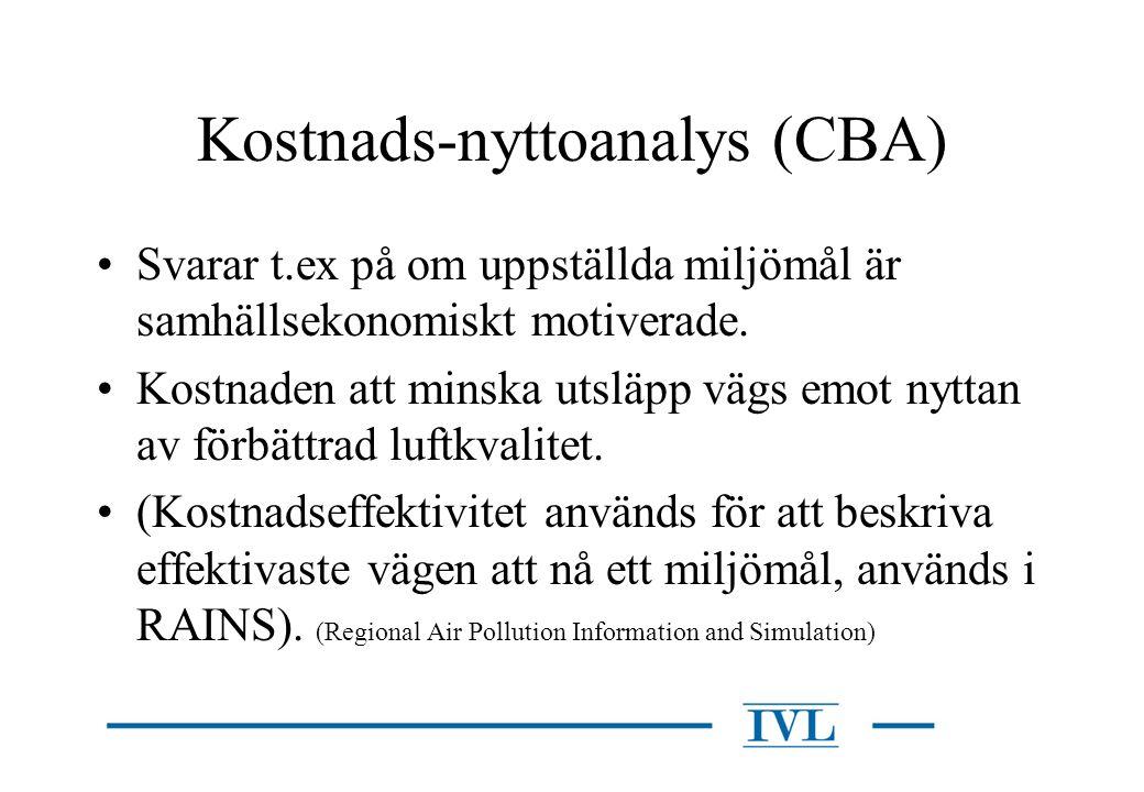 Kostnads-nyttoanalys (CBA)