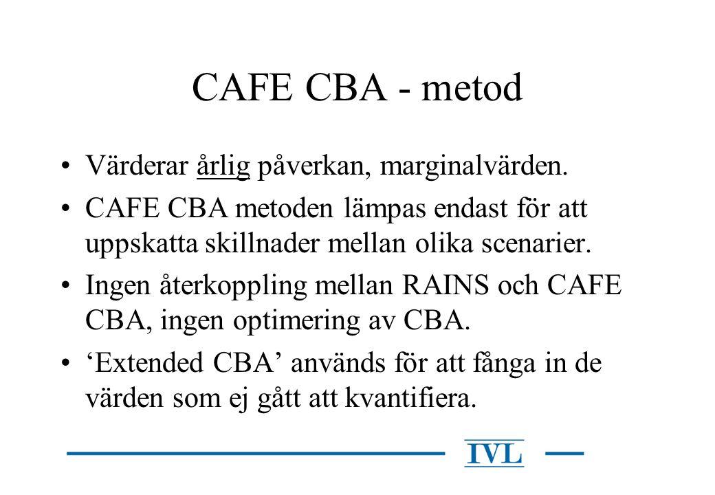 CAFE CBA - metod Värderar årlig påverkan, marginalvärden.