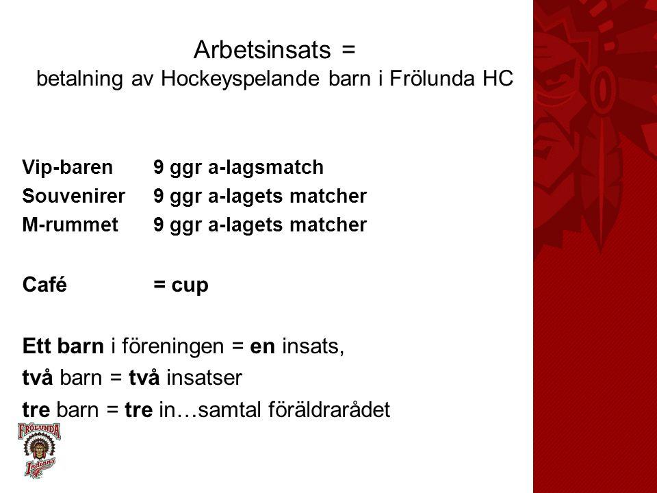 Arbetsinsats = betalning av Hockeyspelande barn i Frölunda HC
