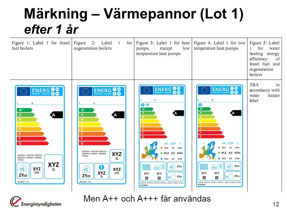 Märkning – Värmepannor (Lot 1) efter 1 år
