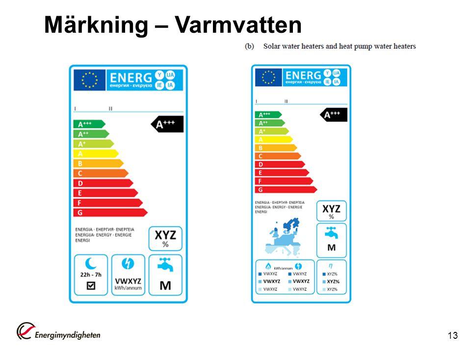 Märkning – Varmvatten