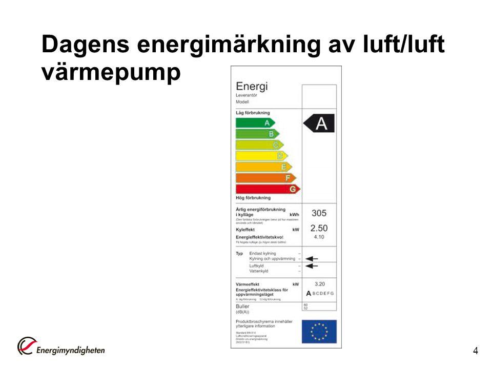 Dagens energimärkning av luft/luft värmepump