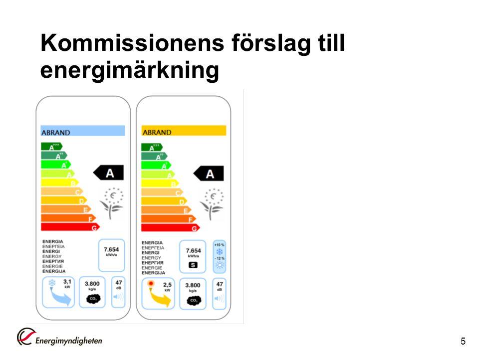 Kommissionens förslag till energimärkning