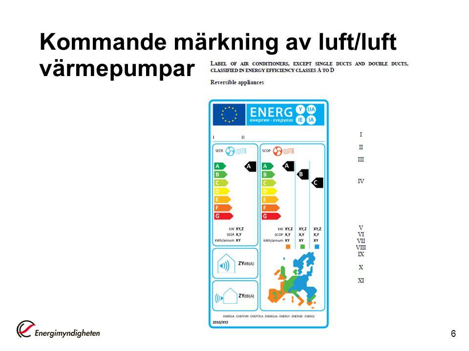 Kommande märkning av luft/luft värmepumpar
