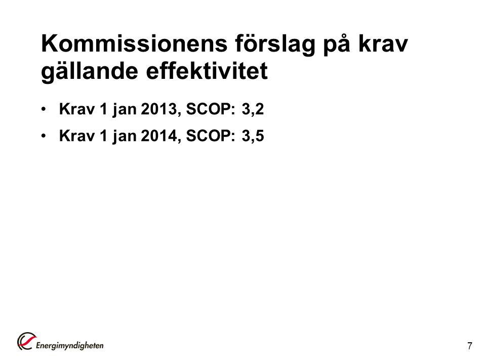 Kommissionens förslag på krav gällande effektivitet