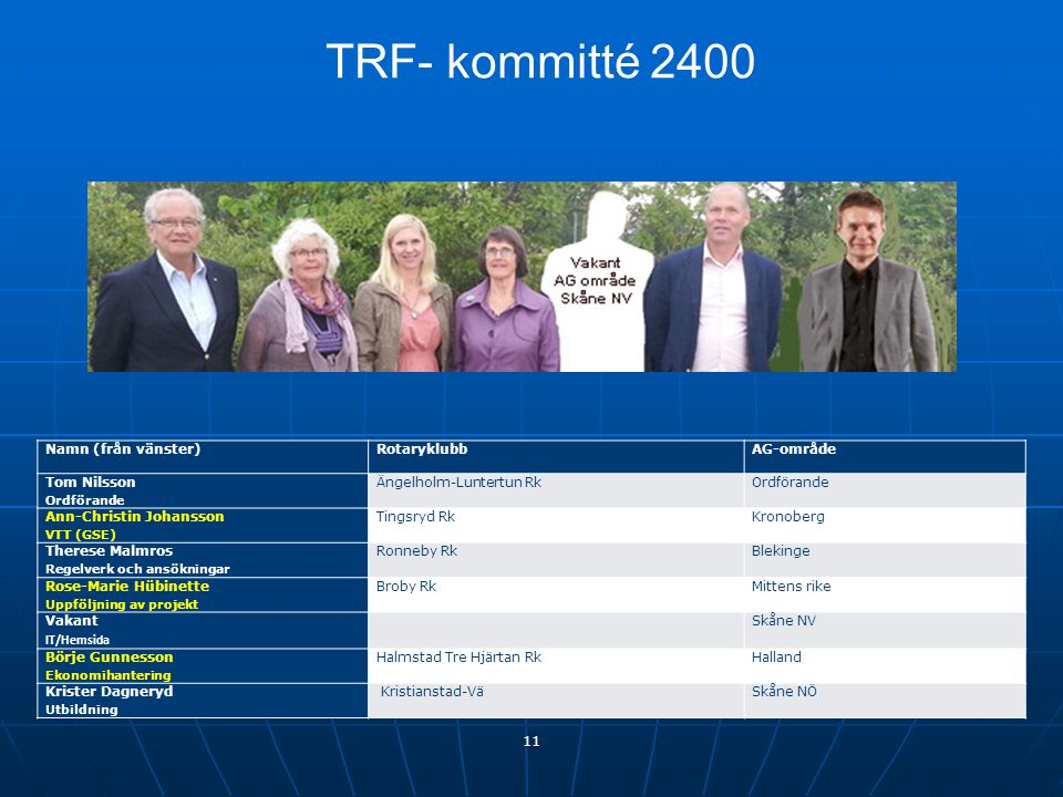 TRF- kommitté 2400 I am making a new slide changing the order to prevent you from changing something back if you don't like it.