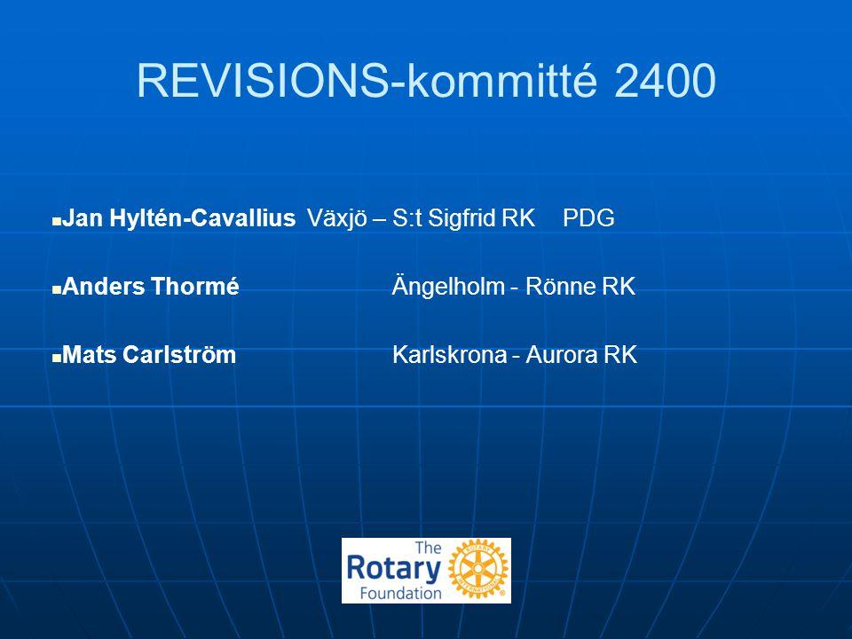 REVISIONS-kommitté 2400 Jan Hyltén-Cavallius Växjö – S:t Sigfrid RK PDG. Anders Thormé Ängelholm - Rönne RK.