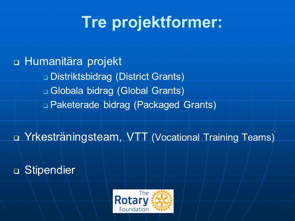 Tre projektformer: Humanitära projekt