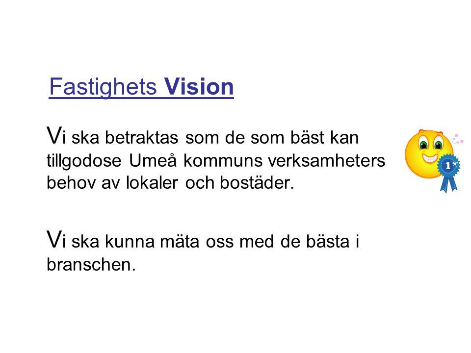 Fastighets Vision Vi ska kunna mäta oss med de bästa i branschen.