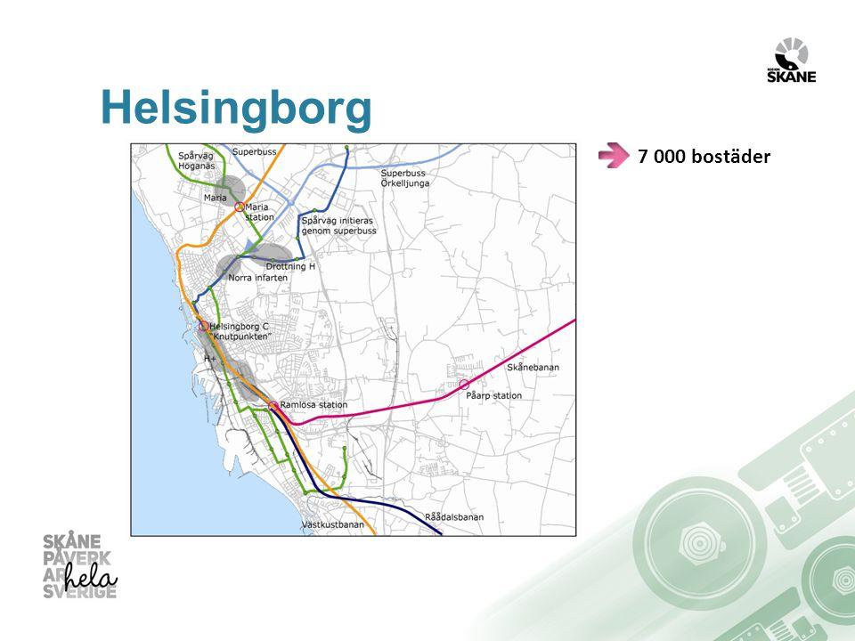 Helsingborg 7 000 bostäder.