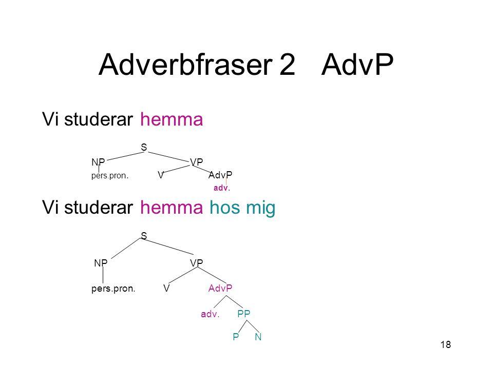 Adverbfraser 2 AdvP Vi studerar hemma S Vi studerar hemma hos mig P N