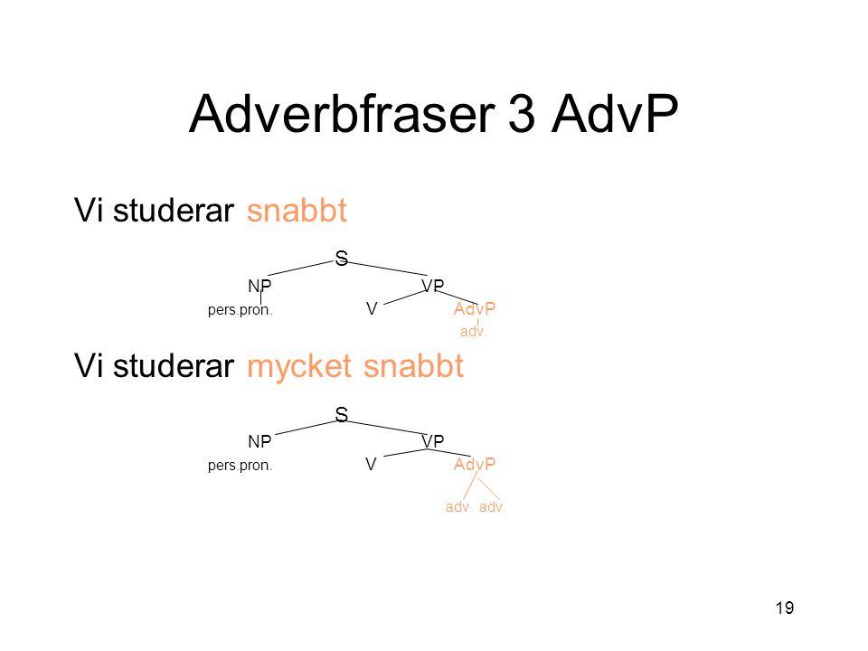 Adverbfraser 3 AdvP Vi studerar snabbt S Vi studerar mycket snabbt