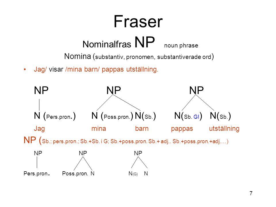 Fraser Nominalfras NP noun phrase Nomina (substantiv, pronomen, substantiverade ord)