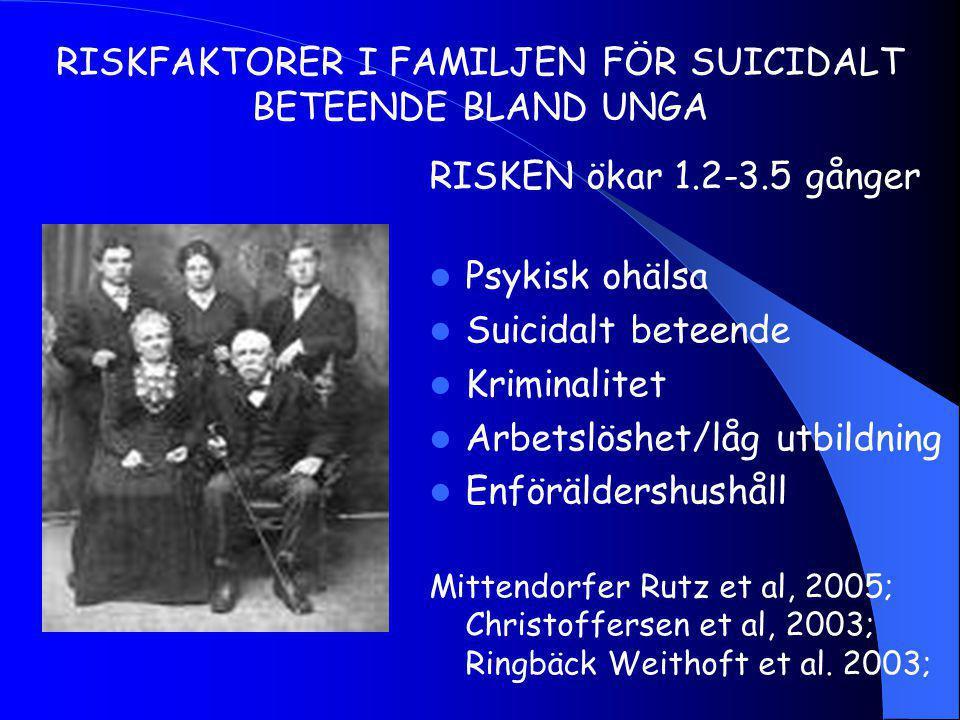 RISKFAKTORER I FAMILJEN FÖR SUICIDALT BETEENDE BLAND UNGA