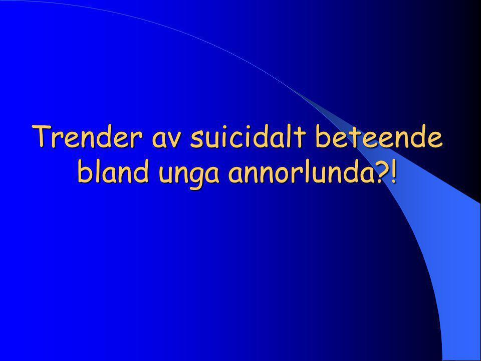 Trender av suicidalt beteende bland unga annorlunda !