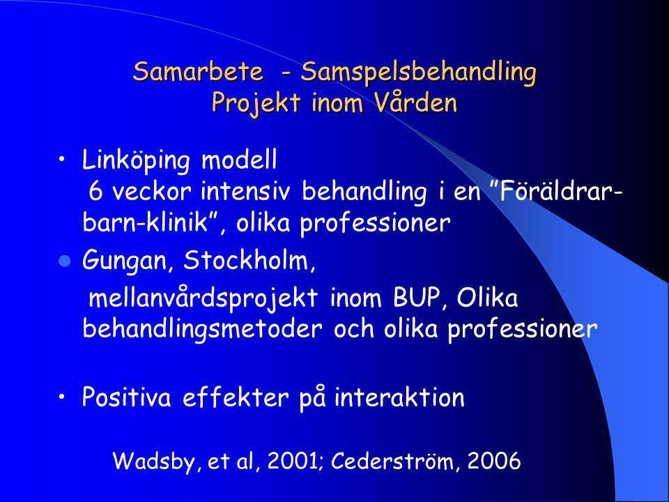 Samarbete - Samspelsbehandling Projekt inom Vården