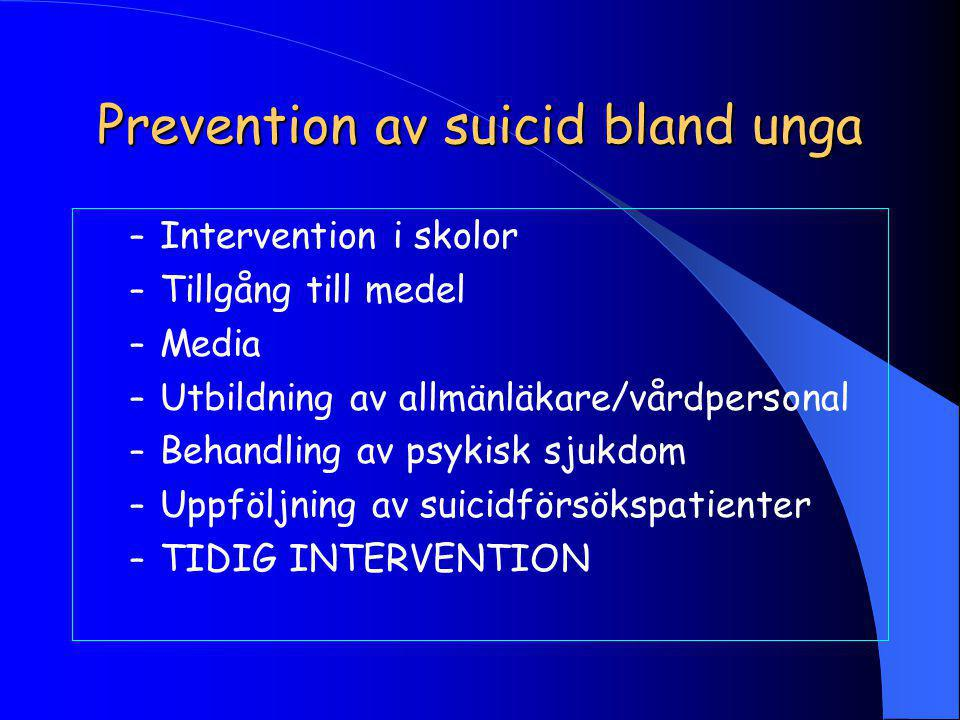 Prevention av suicid bland unga