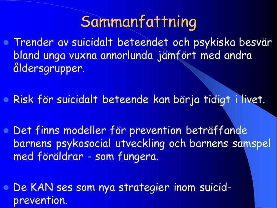 Sammanfattning Trender av suicidalt beteendet och psykiska besvär bland unga vuxna annorlunda jämfört med andra åldersgrupper.