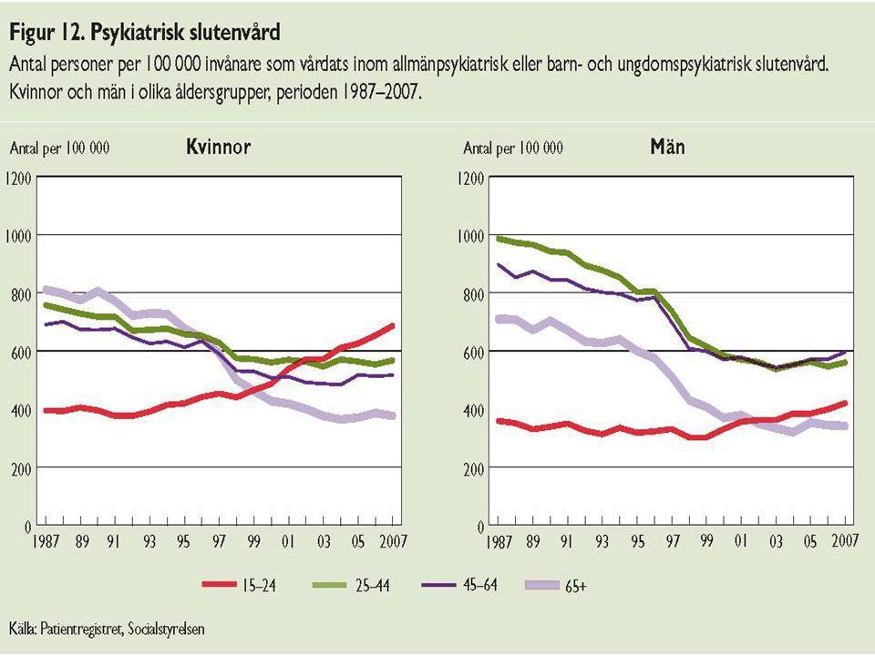 Folkhälsorapport 2009 – Ungdom