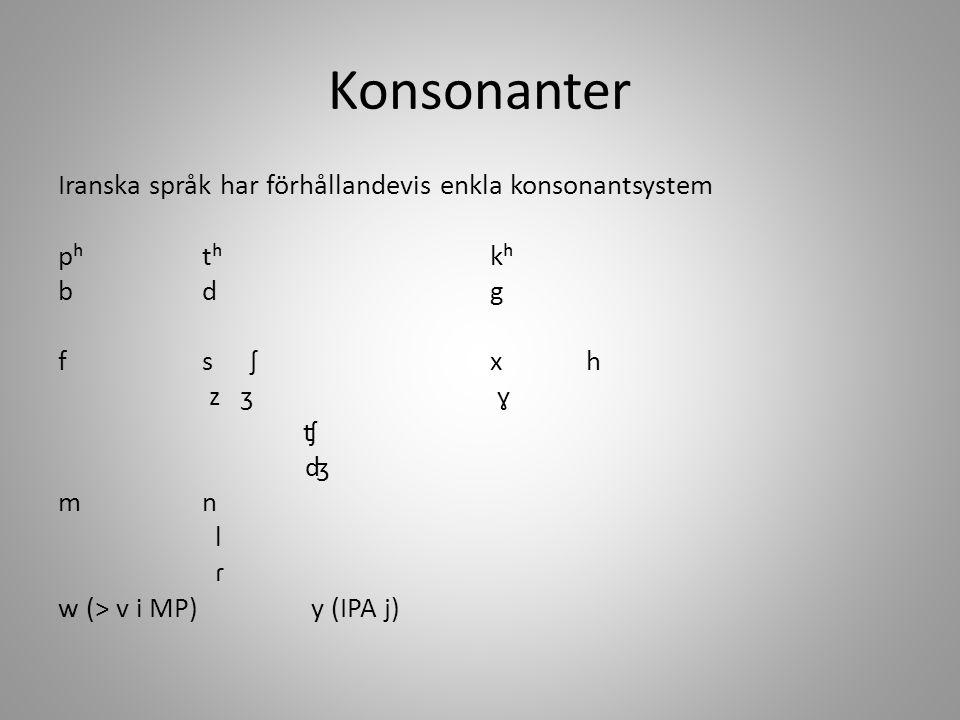 Konsonanter Iranska språk har förhållandevis enkla konsonantsystem pʰ tʰ kʰ b d g f s ʃ x h z ʒ ɣ ʧ ʤ m n l ɾ w (> v i MP) y (IPA j)