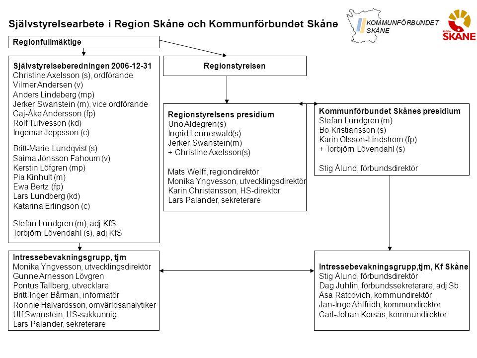 Självstyrelsearbete i Region Skåne och Kommunförbundet Skåne
